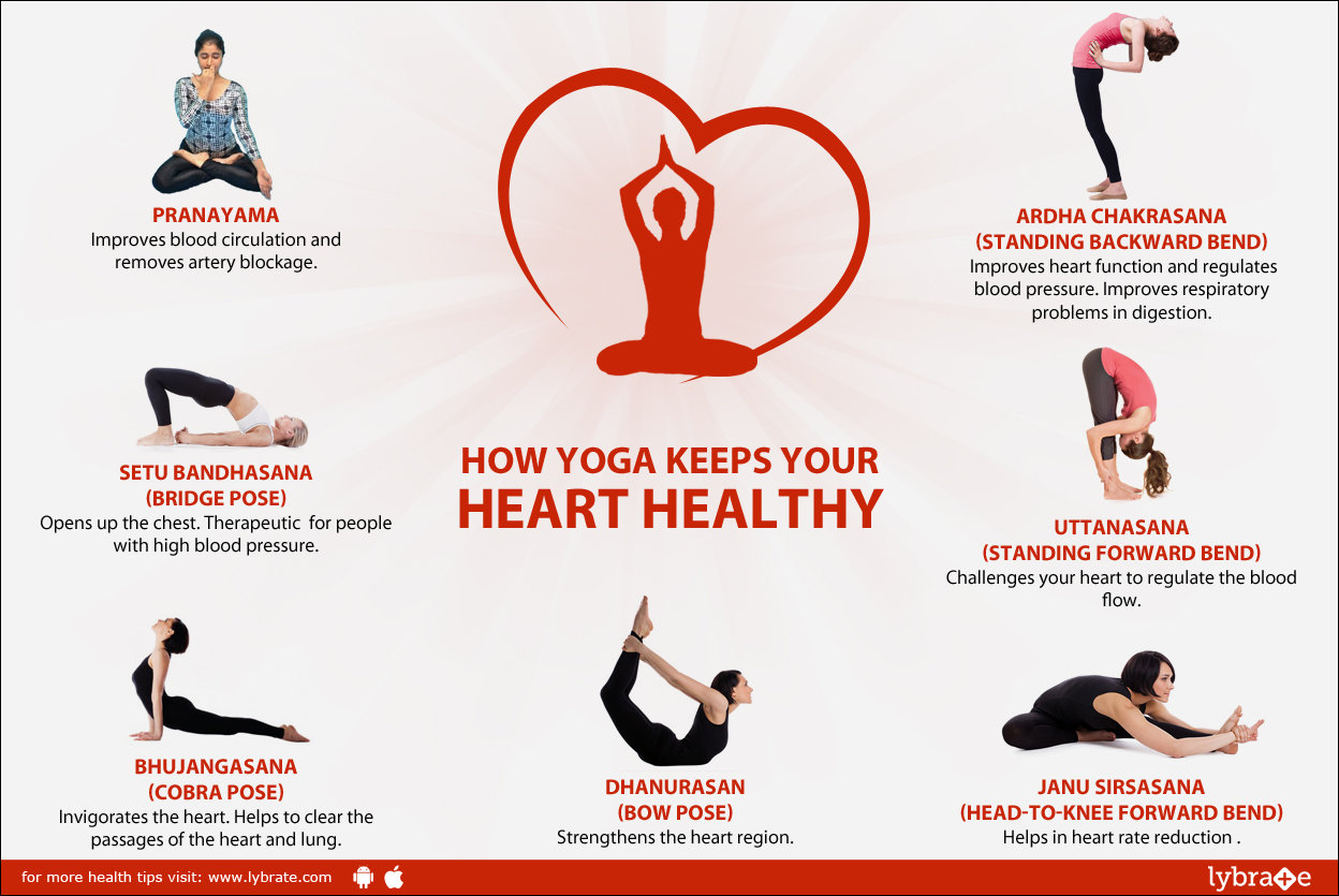 YOGA TO IMPROVE BLOOD CIRCULATION & HEART HEALTH
